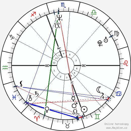 H. Jon Benjamin wikipedie wiki 2018, 2019 horoskop
