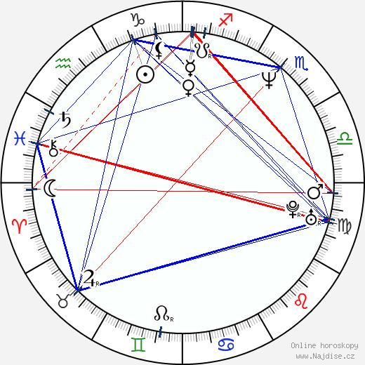 Haddaway wikipedie wiki 2018, 2019 horoskop