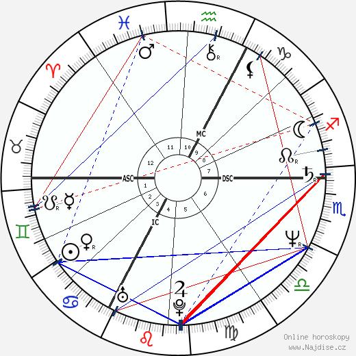 Hadji-Lazaro wikipedie wiki 2018, 2019 horoskop