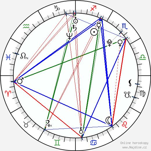 Hafþór Júlíus Björnsson wikipedie wiki 2019, 2020 horoskop