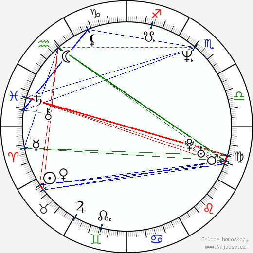 Hagen Bogdanski wikipedie wiki 2017, 2018 horoskop