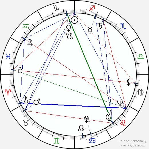 Hajrudin Krvavac wikipedie wiki 2019, 2020 horoskop