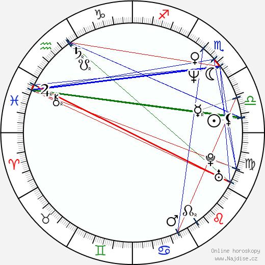 Hakeem Kae-Kazim wikipedie wiki 2018, 2019 horoskop