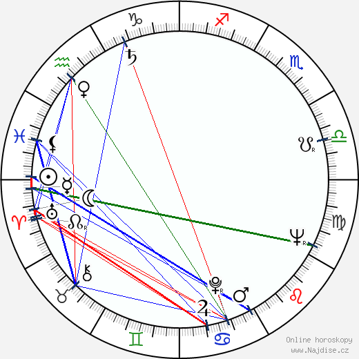 Hal Linden wikipedie wiki 2018, 2019 horoskop