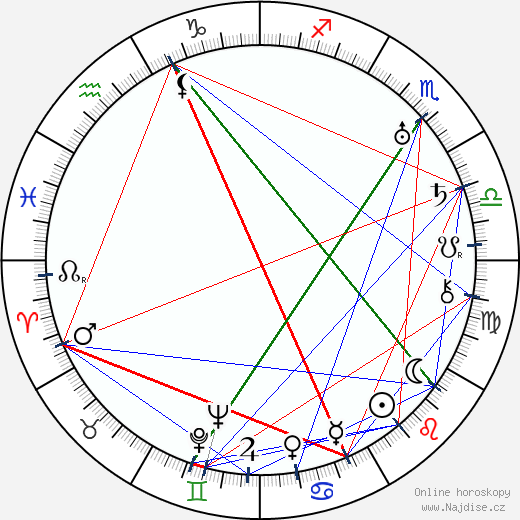 Hal Mohr wikipedie wiki 2019, 2020 horoskop
