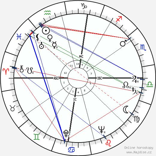 Hal Moore wikipedie wiki 2017, 2018 horoskop
