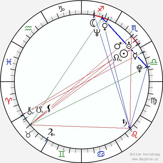 Hal Ozsan wikipedie wiki 2018, 2019 horoskop