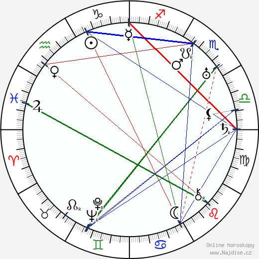 Hal Roach wikipedie wiki 2017, 2018 horoskop
