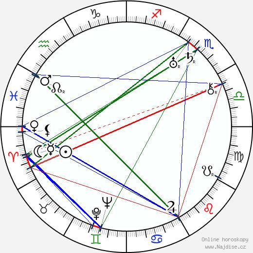 Hal Taggart wikipedie wiki 2018, 2019 horoskop