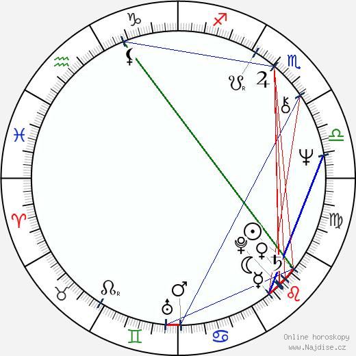 Halina Labonarska wikipedie wiki 2018, 2019 horoskop