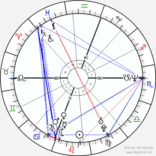 Halle Berry wikipedie wiki 2018, 2019 horoskop