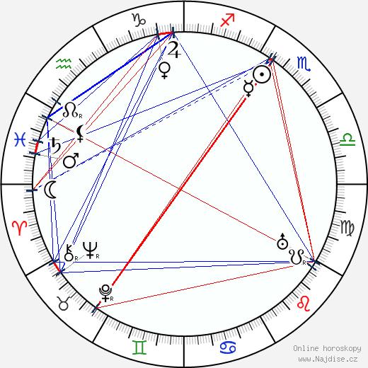 Halliwell Hobbes wikipedie wiki 2018, 2019 horoskop