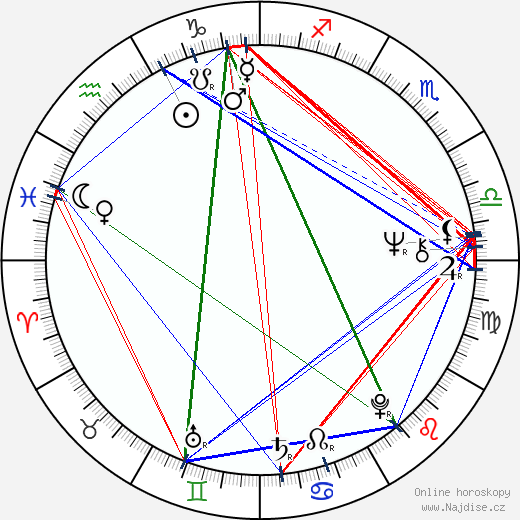 Hana Frejková wikipedie wiki 2017, 2018 horoskop