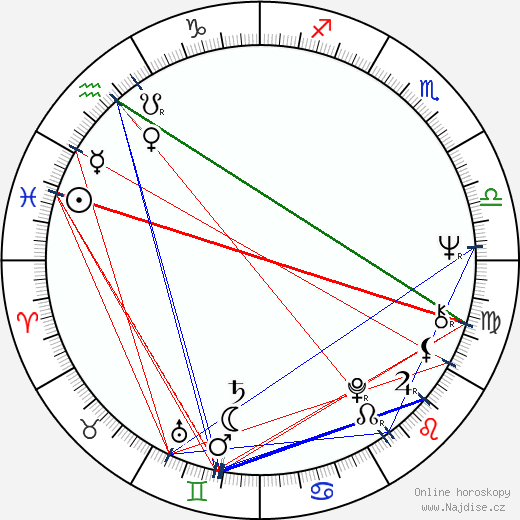 Hana Pastejříková wikipedie wiki 2019, 2020 horoskop