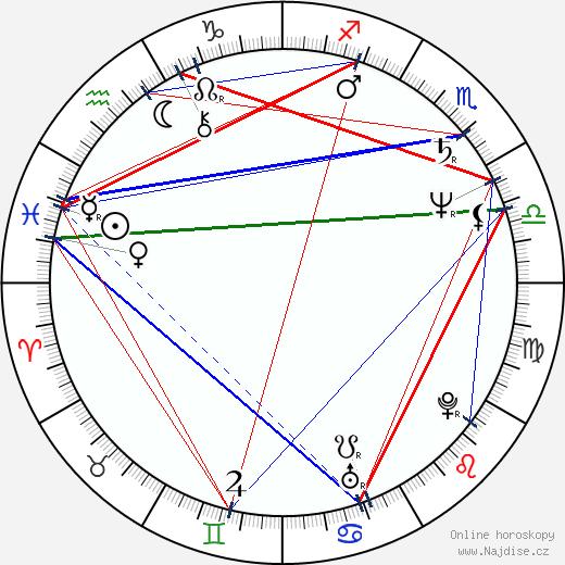 Hana Šedivá wikipedie wiki 2017, 2018 horoskop