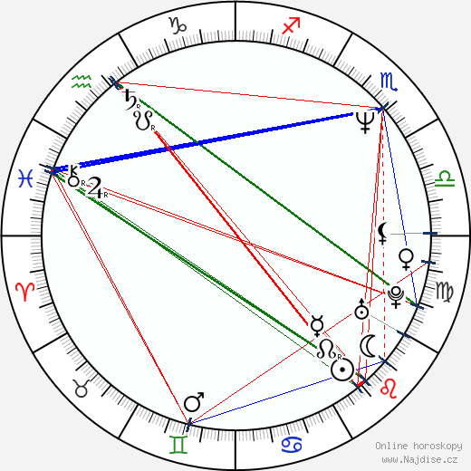 Hana Seidlová wikipedie wiki 2020, 2021 horoskop