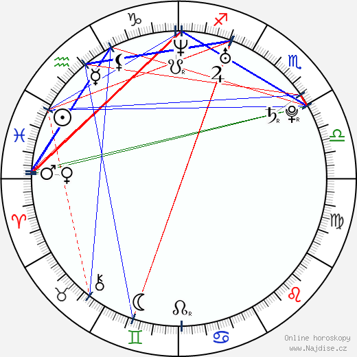 Hana Vagnerová wikipedie wiki 2020, 2021 horoskop