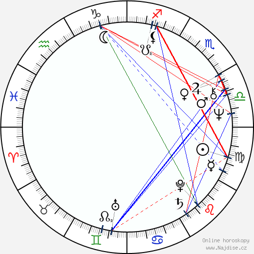 Hana Zagorová wikipedie wiki 2018, 2019 horoskop