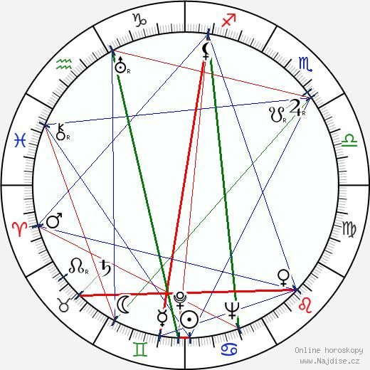 Hanna Taini wikipedie wiki 2018, 2019 horoskop