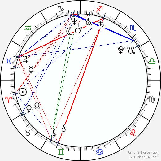 Hannah Hindi wikipedie wiki 2017, 2018 horoskop
