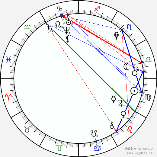 Hannah Hodson wikipedie wiki 2019, 2020 horoskop