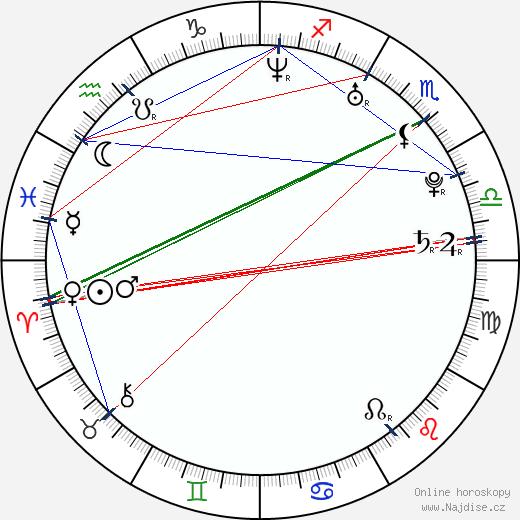Hannah Spearritt wikipedie wiki 2019, 2020 horoskop