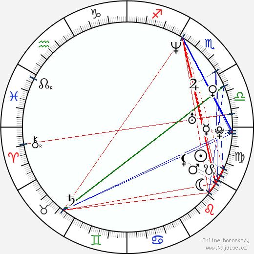 Hanne Dahl wikipedie wiki 2018, 2019 horoskop