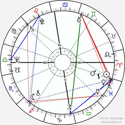 Hannele Huovi wikipedie wiki 2018, 2019 horoskop