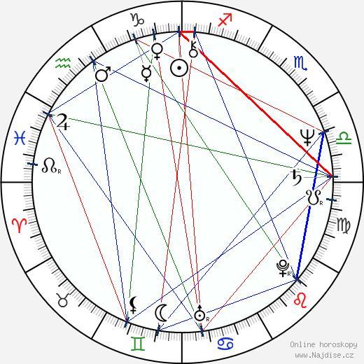 Hannele Laaksonen wikipedie wiki 2018, 2019 horoskop