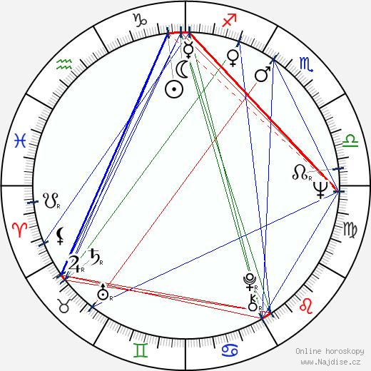 Hannelore Unterberg wikipedie wiki 2018, 2019 horoskop