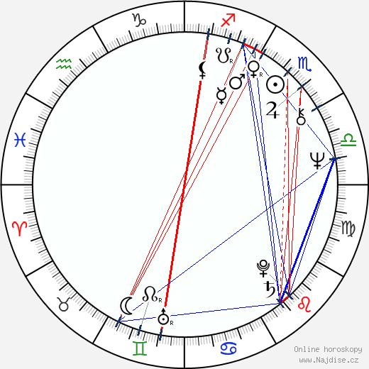 Hannes Swoboda wikipedie wiki 2017, 2018 horoskop