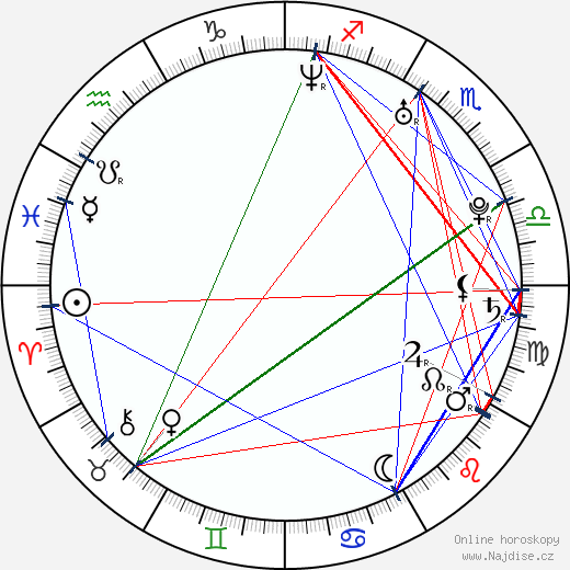 Hanno Koffler wikipedie wiki 2019, 2020 horoskop