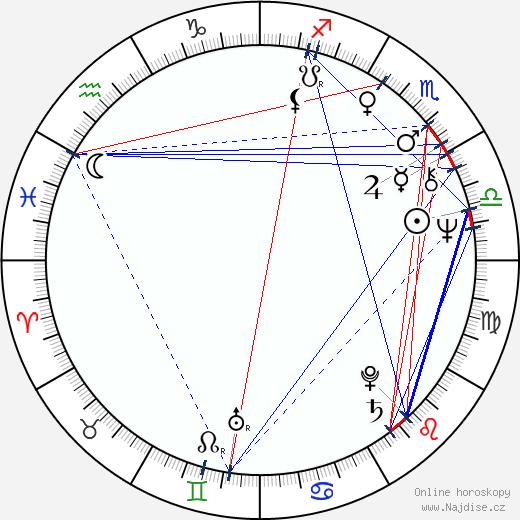 Hannu Kahakorpi wikipedie wiki 2018, 2019 horoskop