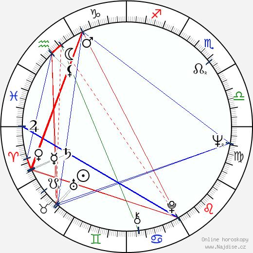 Hannu Taanila wikipedie wiki 2018, 2019 horoskop