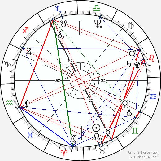 Hans Cousto wikipedie wiki 2018, 2019 horoskop