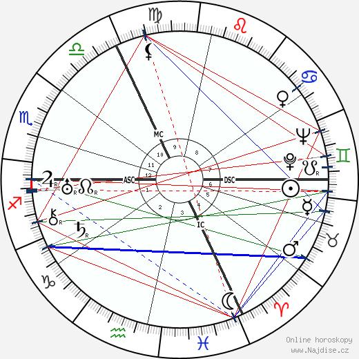 Hans Frank wikipedie wiki 2018, 2019 horoskop