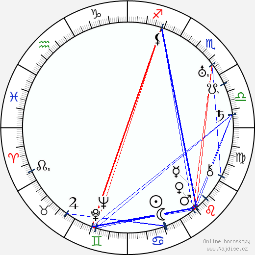 Hans Hermann Schaufuss wikipedie wiki 2017, 2018 horoskop