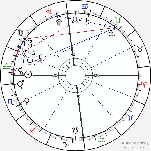 Hans-Hinrich Taeger wikipedie wiki 2018, 2019 horoskop