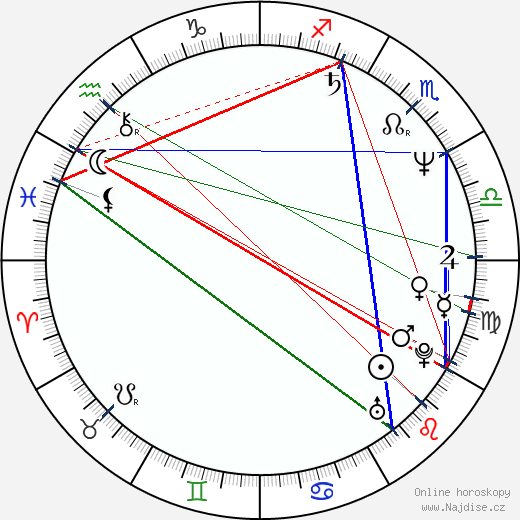 Hans-Peter Martin wikipedie wiki 2017, 2018 horoskop