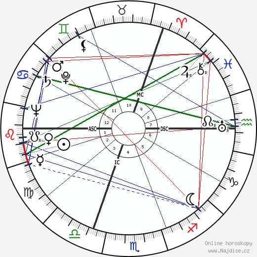 Hans Quest wikipedie wiki 2019, 2020 horoskop