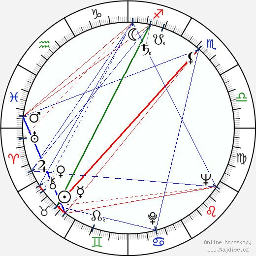 Hans Sackemark wikipedie wiki 2018, 2019 horoskop