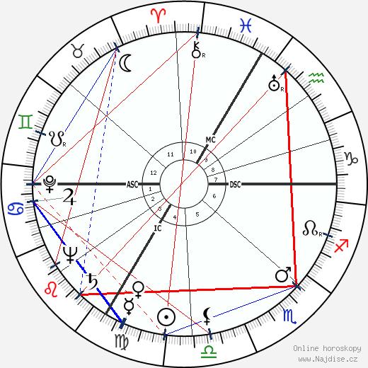Hans Scholl wikipedie wiki 2017, 2018 horoskop