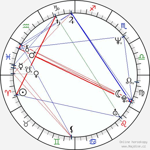 Hans Van Raam wikipedie wiki 2018, 2019 horoskop