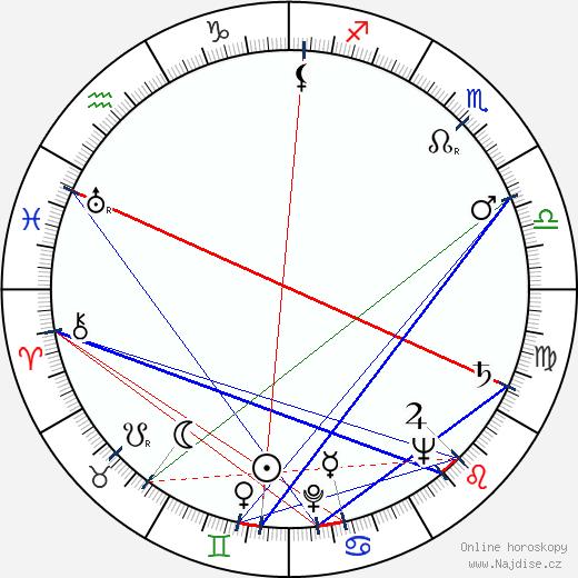 Hans Wilhelm Hamacher wikipedie wiki 2018, 2019 horoskop