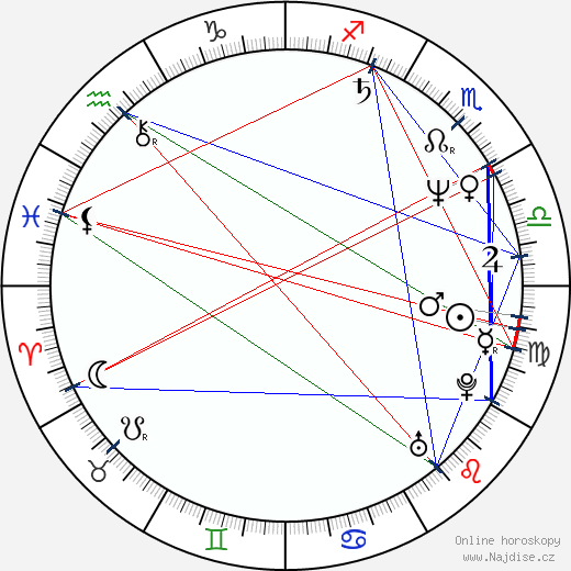 Hans Zimmer wikipedie wiki 2020, 2021 horoskop
