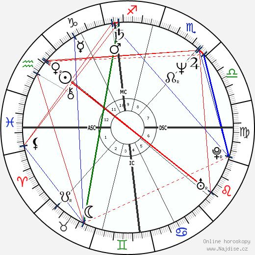Hansjorg Raffl wikipedie wiki 2018, 2019 horoskop
