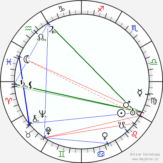 Harald Kidde wikipedie wiki 2017, 2018 horoskop