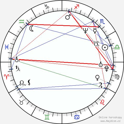Harald Schrott wikipedie wiki 2019, 2020 horoskop