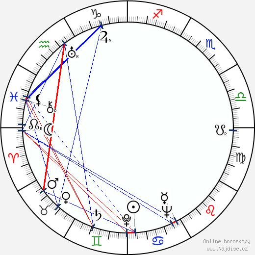 Harold F. Kress wikipedie wiki 2018, 2019 horoskop