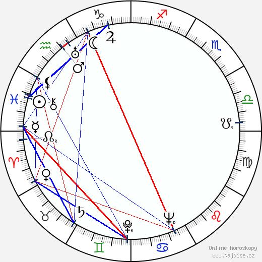 Harold J. Stone wikipedie wiki 2019, 2020 horoskop